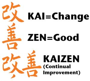 kaizen-0